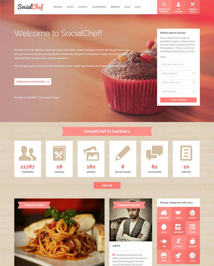 theme wordpress recette de cuisine social chef