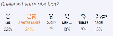 reaction vote utilisateur wordpress theme explicit