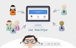 Infographie creer un site multilingue