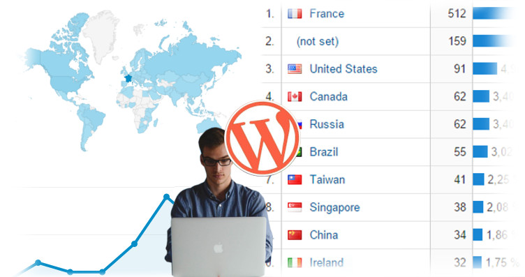 creer un site wordpress multilingue