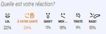 reaction vote utilisateur wordpress theme explicit