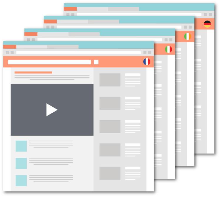 creer un site multilingue multisite