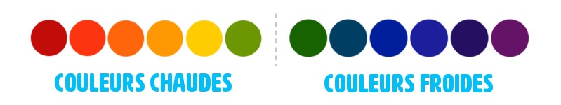 couleur-chaude-couleur-froide-site-palette